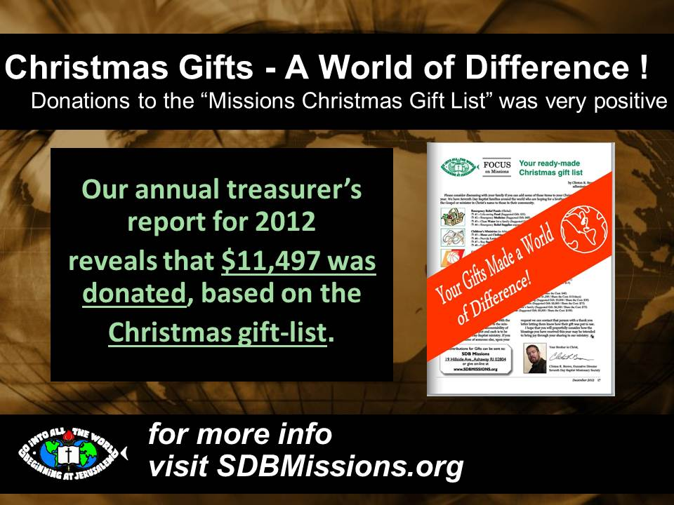 Thumbnail for the post titled: Christmas Gifts – A World of Difference