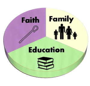 20160706_faith-family-education2