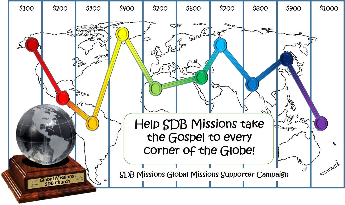 Thumbnail for the post titled: Church Global Missions Award Reminder / Idea